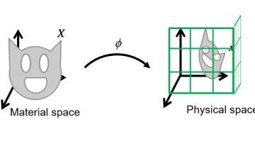 Eulerian Solids